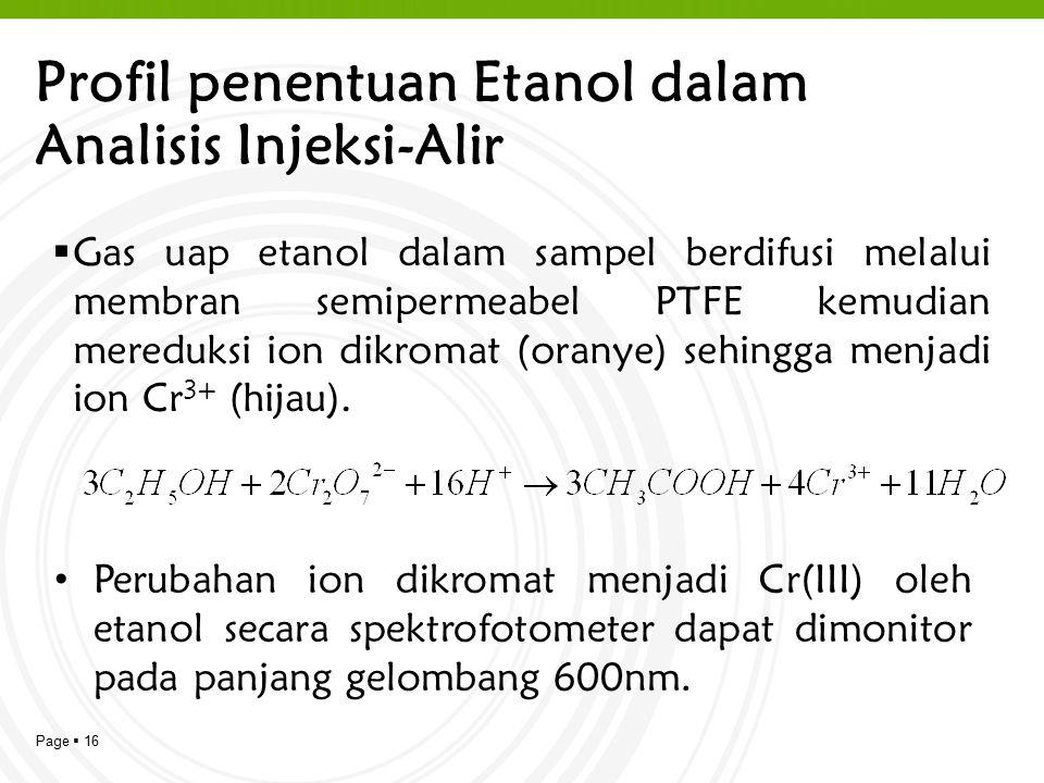 Profil penentuan Etanol dalam Analisis Injeksi-Alir