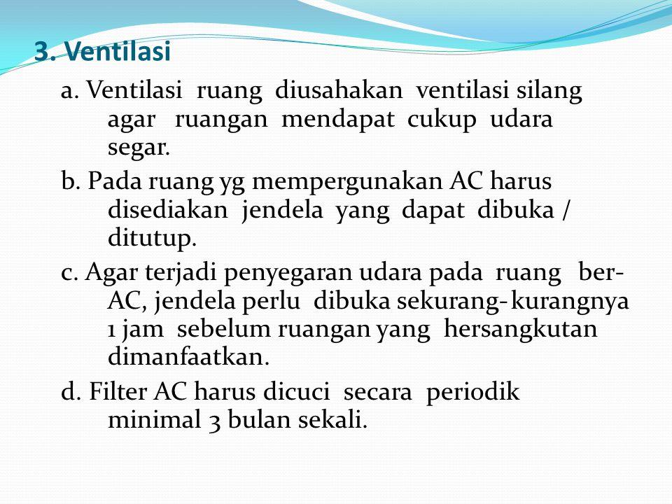 3. Ventilasi a. Ventilasi ruang diusahakan ventilasi silang agar ruangan mendapat cukup udara segar.