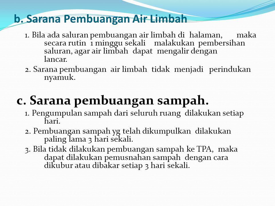 b. Sarana Pembuangan Air Limbah