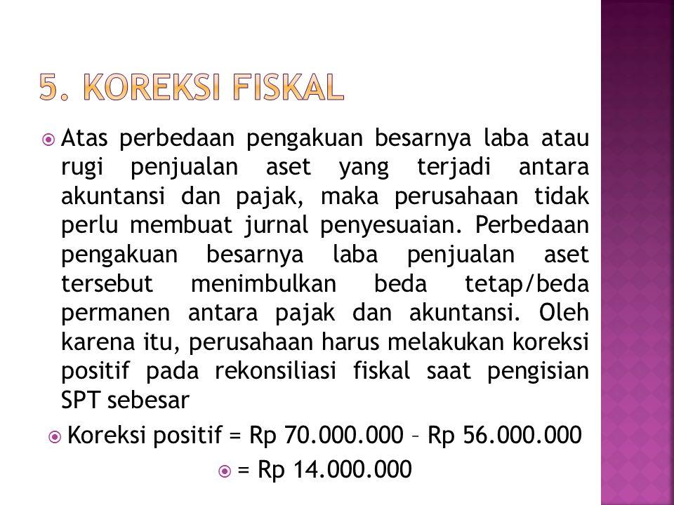 Koreksi positif = Rp 70.000.000 – Rp 56.000.000