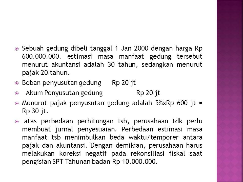 Sebuah gedung dibeli tanggal 1 Jan 2000 dengan harga Rp 600. 000. 000