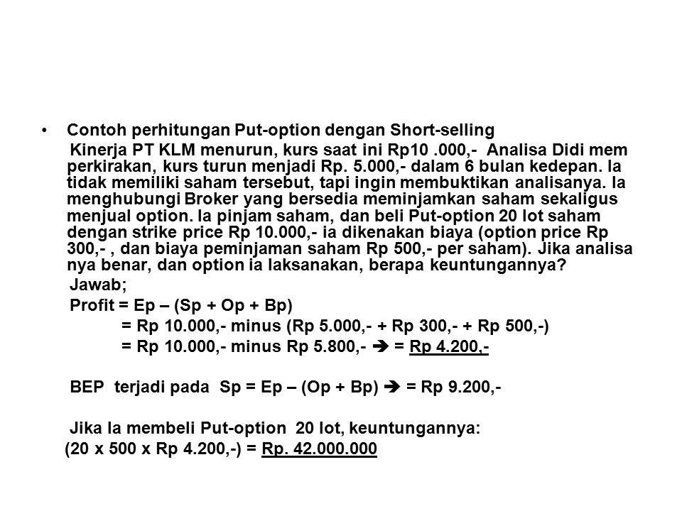 Contoh perhitungan Put-option dengan Short-selling