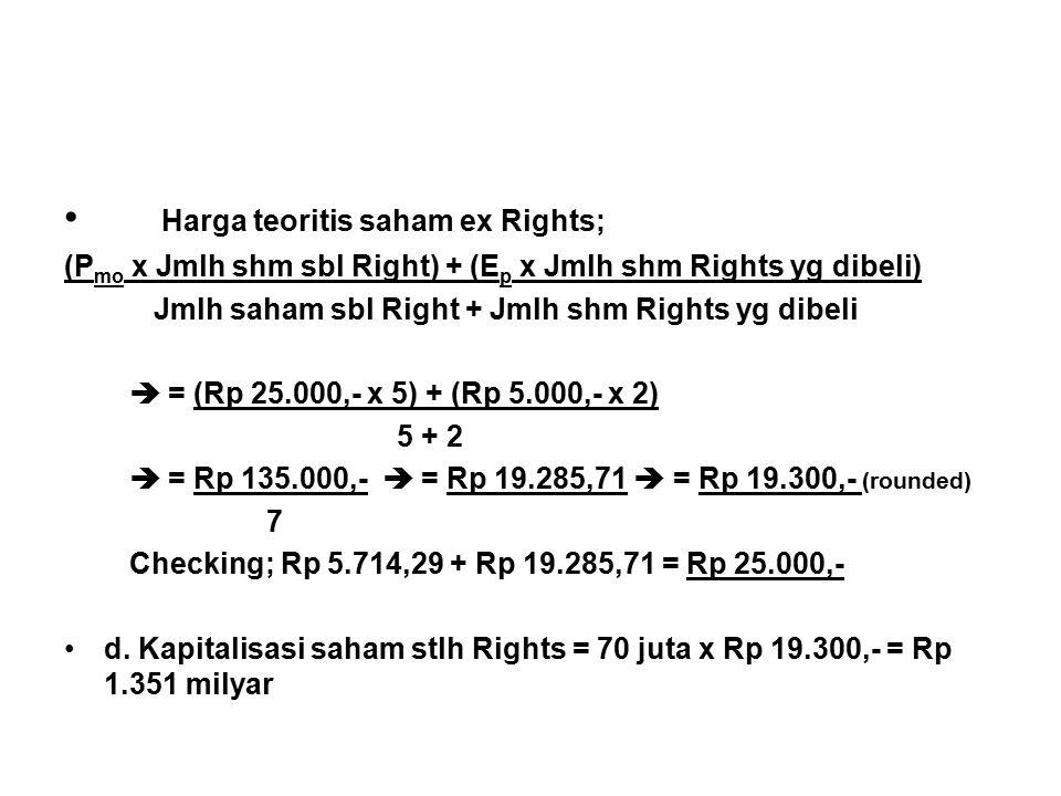 Harga teoritis saham ex Rights;