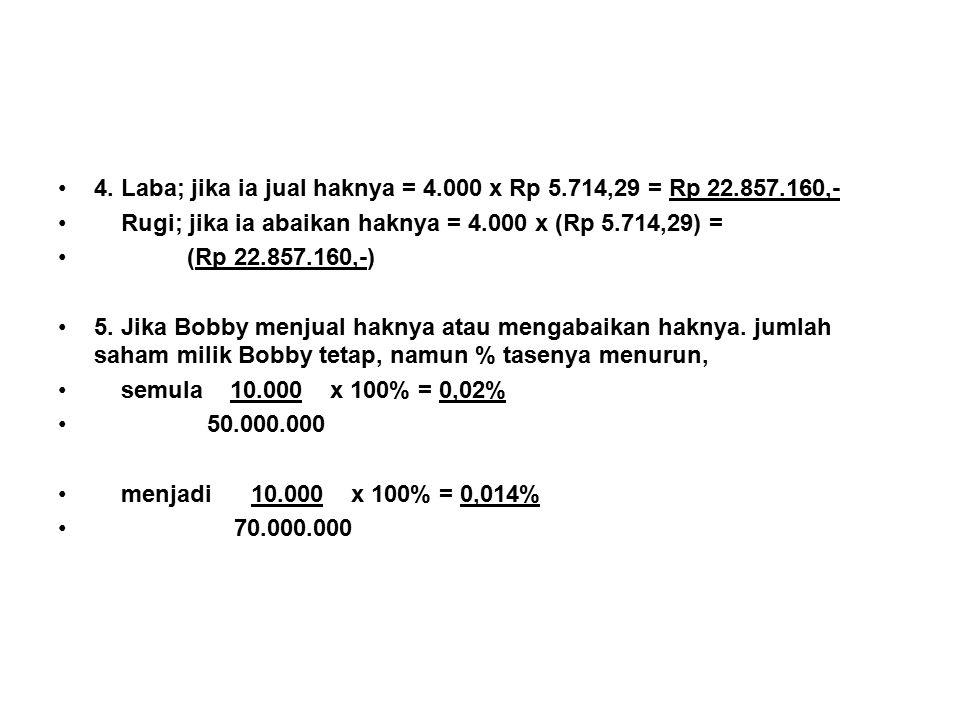 4. Laba; jika ia jual haknya = 4.000 x Rp 5.714,29 = Rp 22.857.160,-
