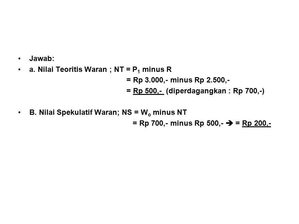 Jawab: a. Nilai Teoritis Waran ; NT = P1 minus R. = Rp 3.000,- minus Rp 2.500,- = Rp 500,- (diperdagangkan : Rp 700,-)
