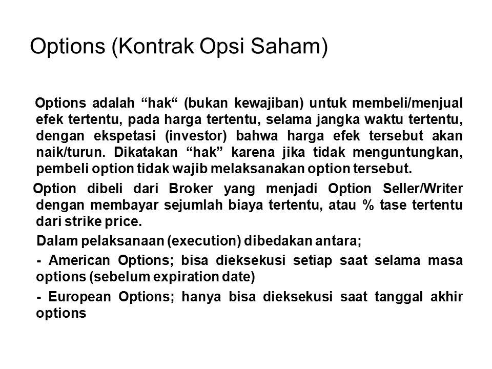 Options (Kontrak Opsi Saham)