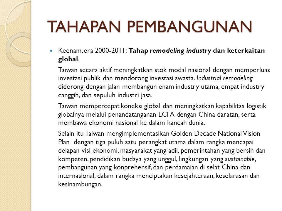 TAHAPAN PEMBANGUNAN Keenam, era 2000-2011: Tahap remodeling industry dan keterkaitan global.