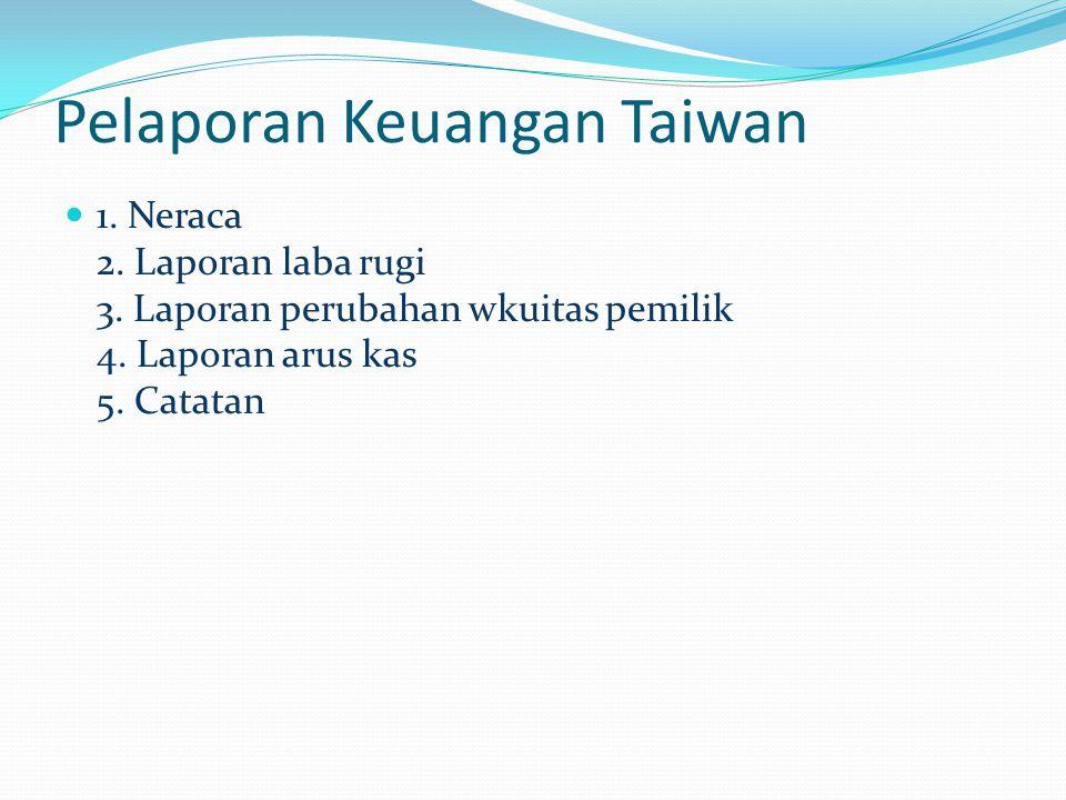 Pelaporan Keuangan Taiwan