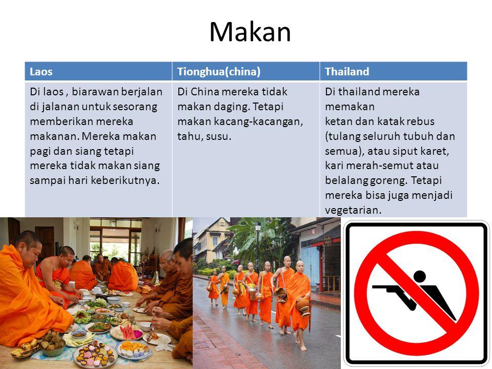 Makan Laos Tionghua(china) Thailand