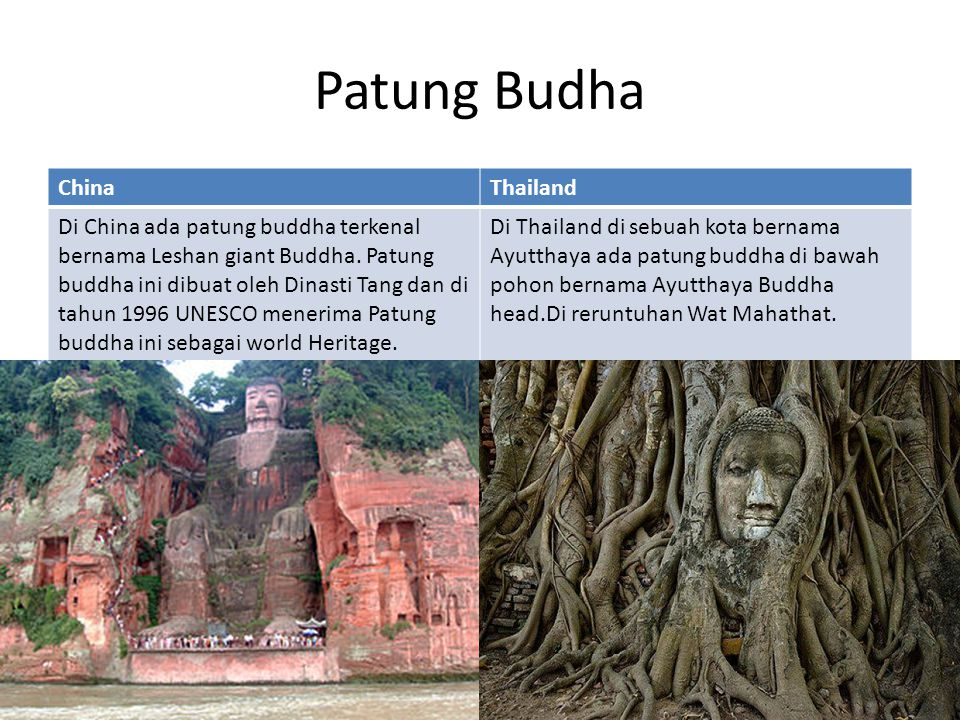 Patung Budha China Thailand