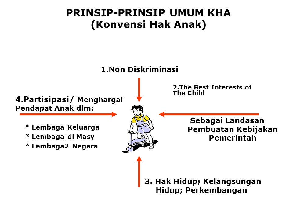 PRINSIP-PRINSIP UMUM KHA (Konvensi Hak Anak)