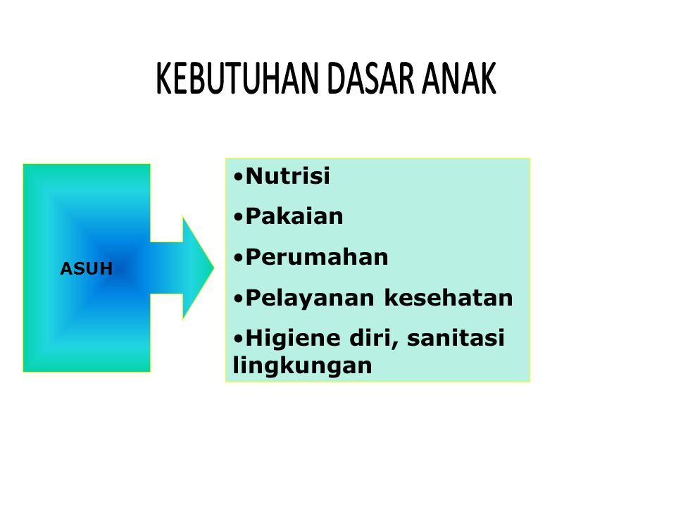 Higiene diri, sanitasi lingkungan