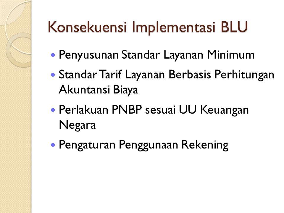Konsekuensi Implementasi BLU