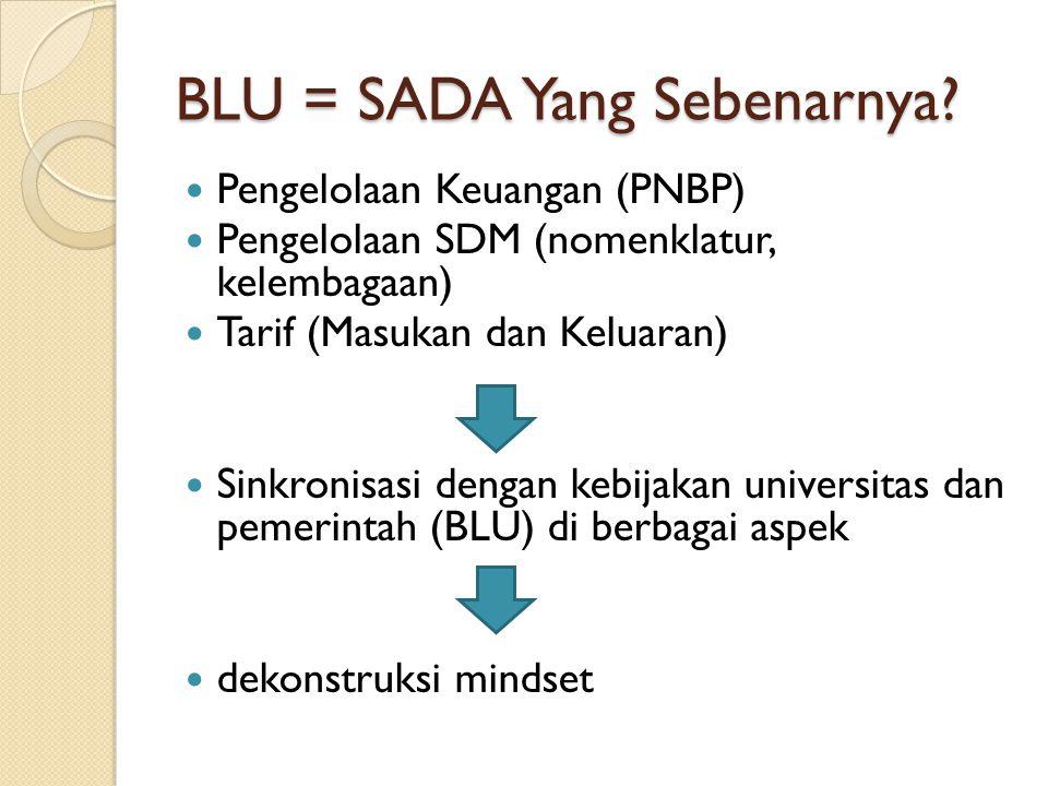 BLU = SADA Yang Sebenarnya