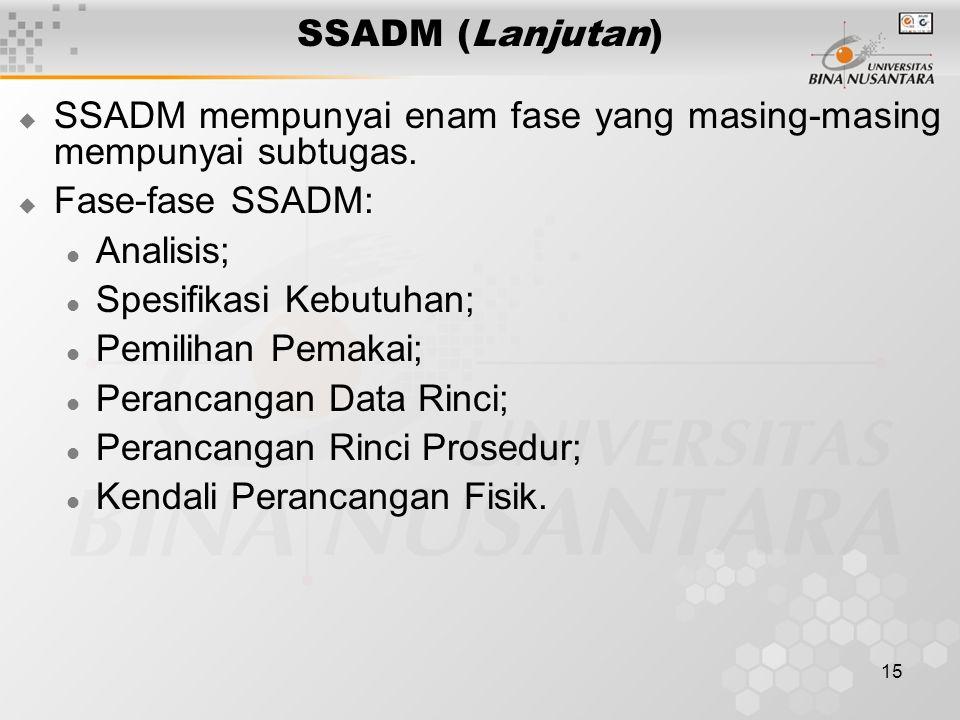 SSADM (Lanjutan) SSADM mempunyai enam fase yang masing-masing mempunyai subtugas. Fase-fase SSADM: