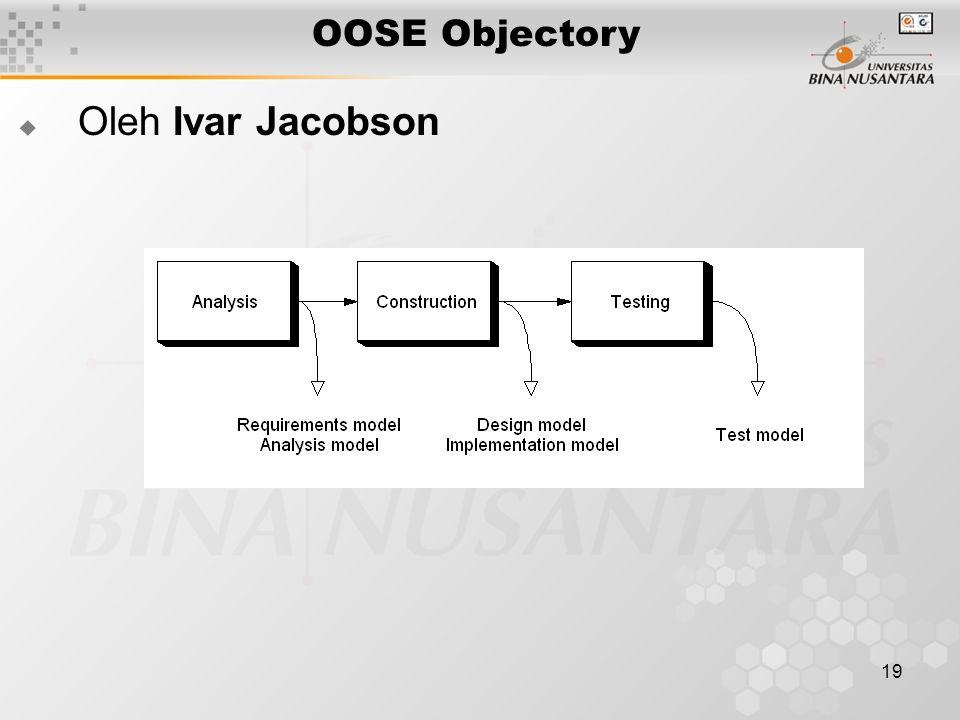 OOSE Objectory Oleh Ivar Jacobson
