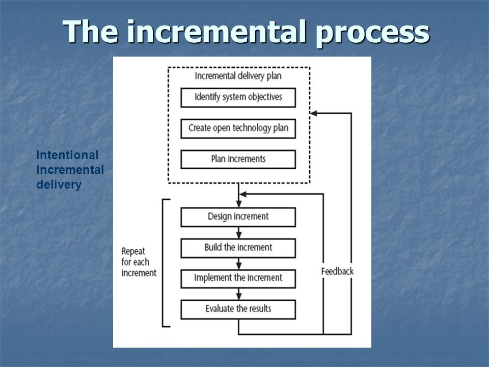 The incremental process