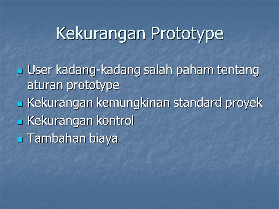 Kekurangan Prototype User kadang-kadang salah paham tentang aturan prototype. Kekurangan kemungkinan standard proyek.