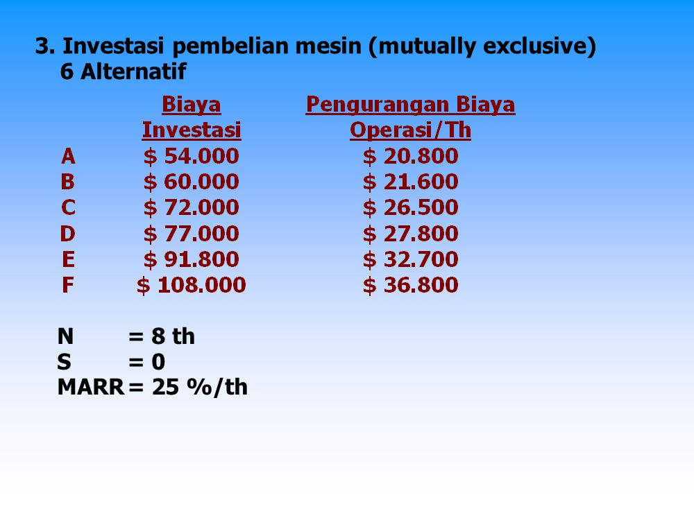 3. Investasi pembelian mesin (mutually exclusive)