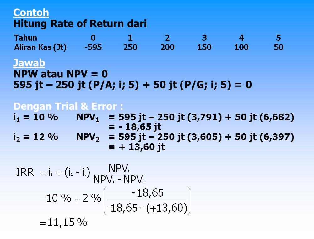 Hitung Rate of Return dari