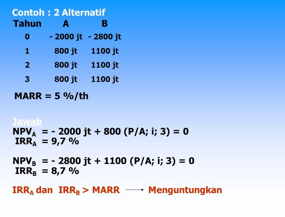 IRRA dan IRRB > MARR Menguntungkan