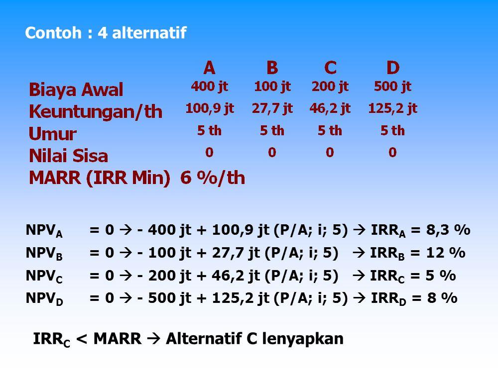 IRRC < MARR  Alternatif C lenyapkan