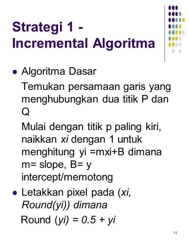 Strategi 1 - Incremental Algoritma