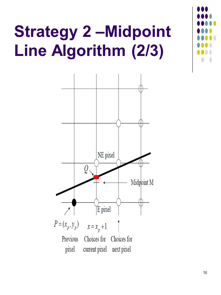 Strategy 2 –Midpoint Line Algorithm (2/3)