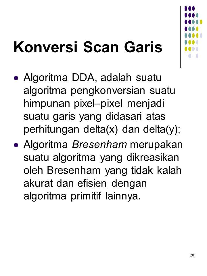 Konversi Scan Garis
