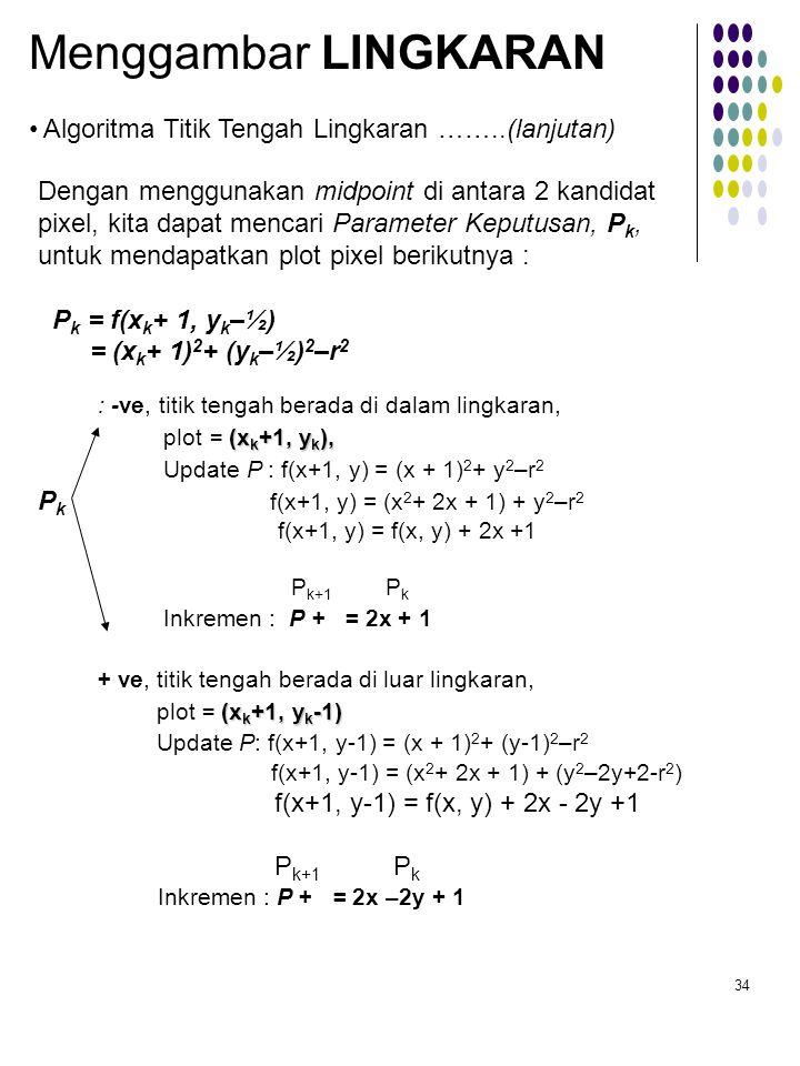 Menggambar LINGKARAN Algoritma Titik Tengah Lingkaran ……..(lanjutan)