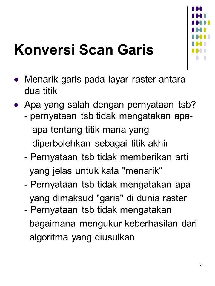 Konversi Scan Garis Menarik garis pada layar raster antara dua titik