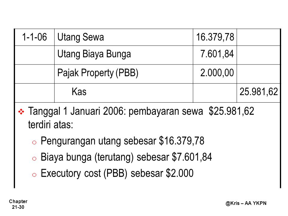 Tanggal 1 Januari 2006: pembayaran sewa $25.981,62 terdiri atas: