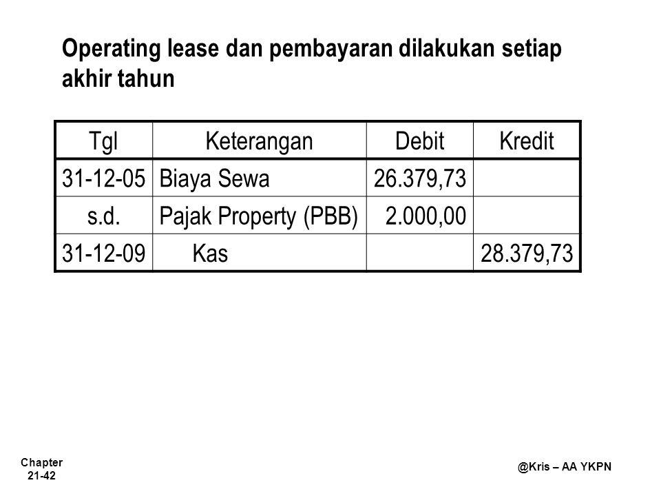 Operating lease dan pembayaran dilakukan setiap akhir tahun