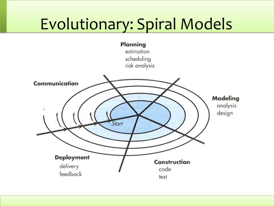 Evolutionary: Spiral Models