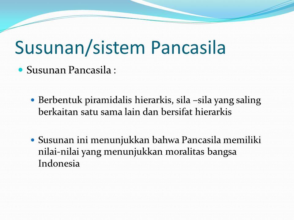 Susunan/sistem Pancasila