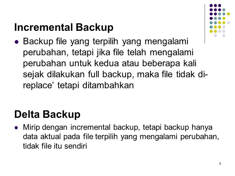 Incremental Backup Delta Backup