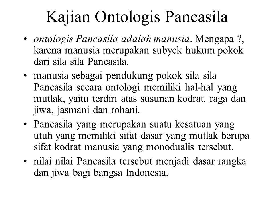 Kajian Ontologis Pancasila