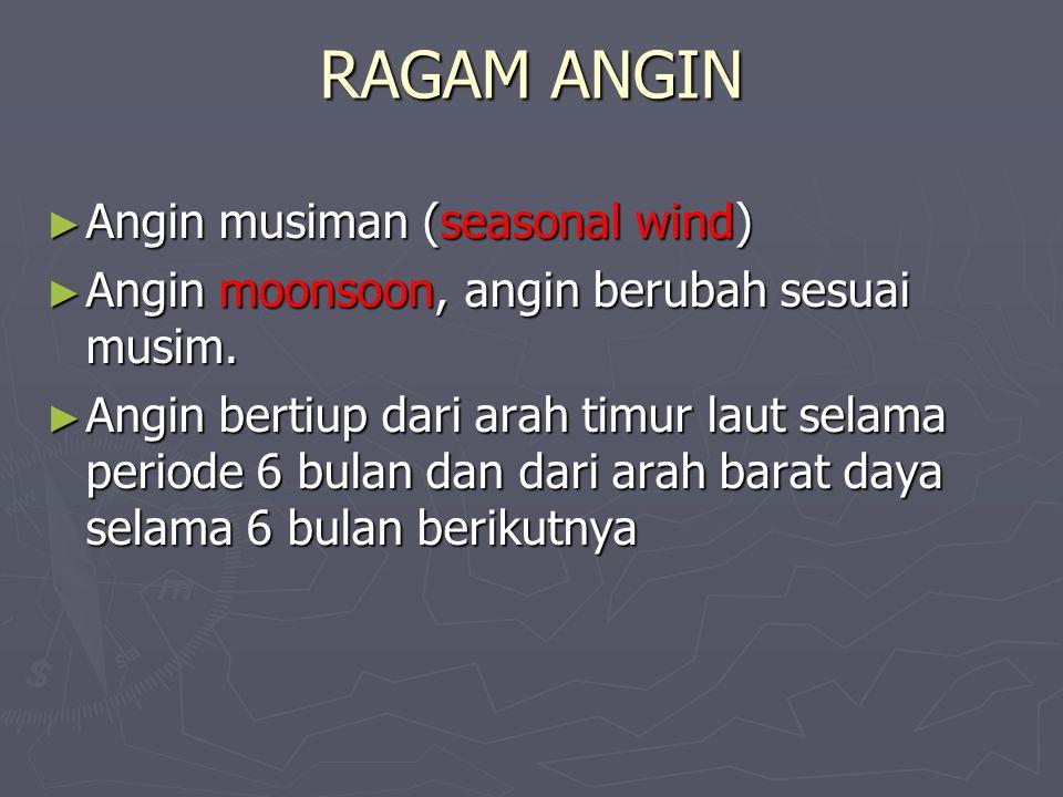RAGAM ANGIN Angin musiman (seasonal wind)