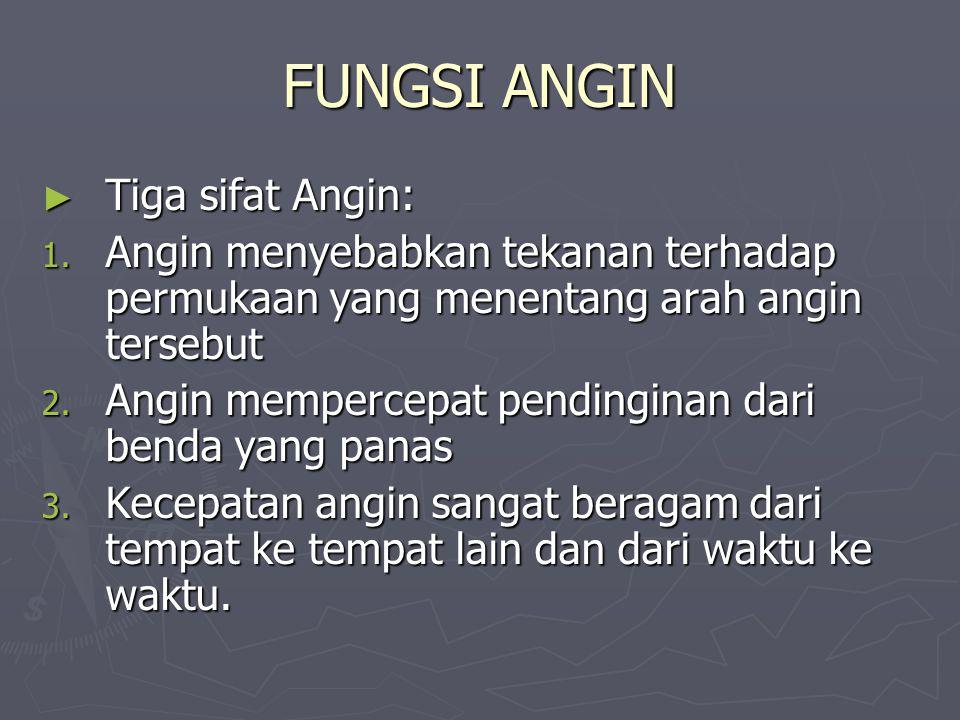 FUNGSI ANGIN Tiga sifat Angin: