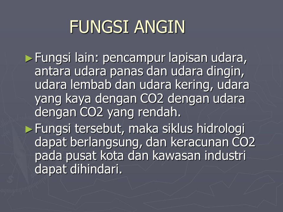FUNGSI ANGIN