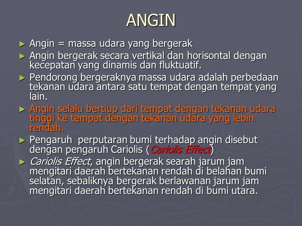 ANGIN Angin = massa udara yang bergerak