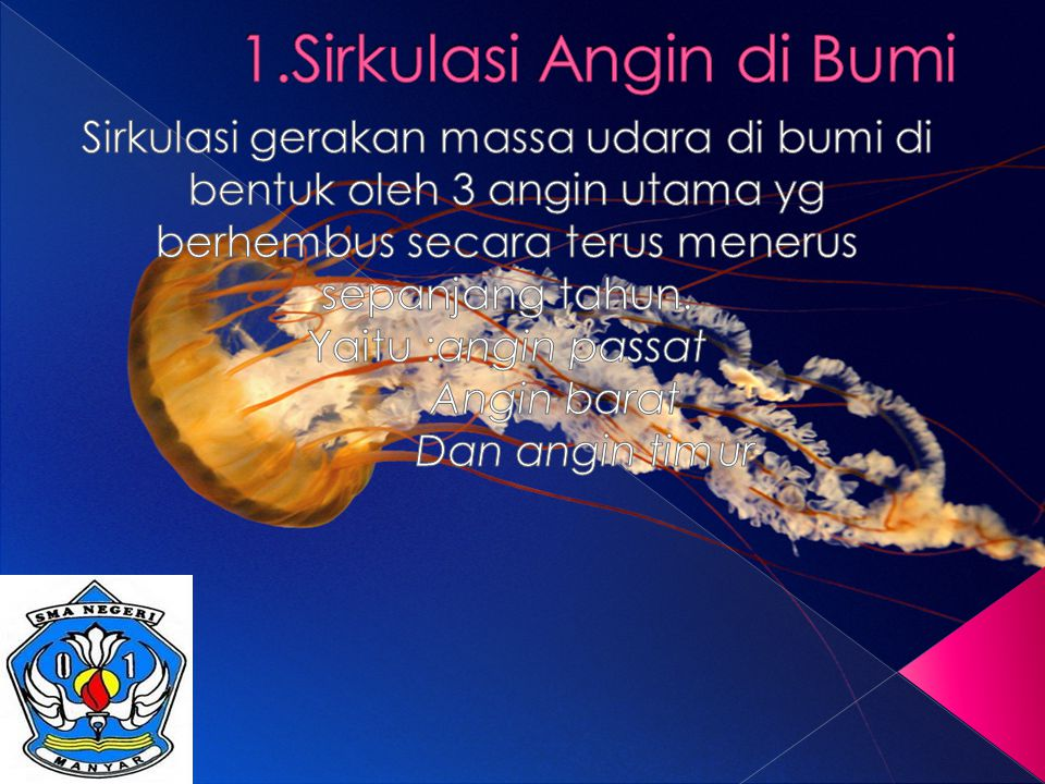1.Sirkulasi Angin di Bumi