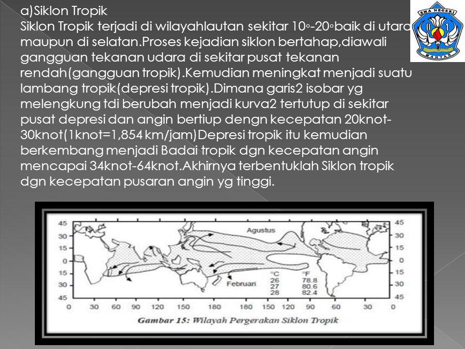 a)Siklon Tropik