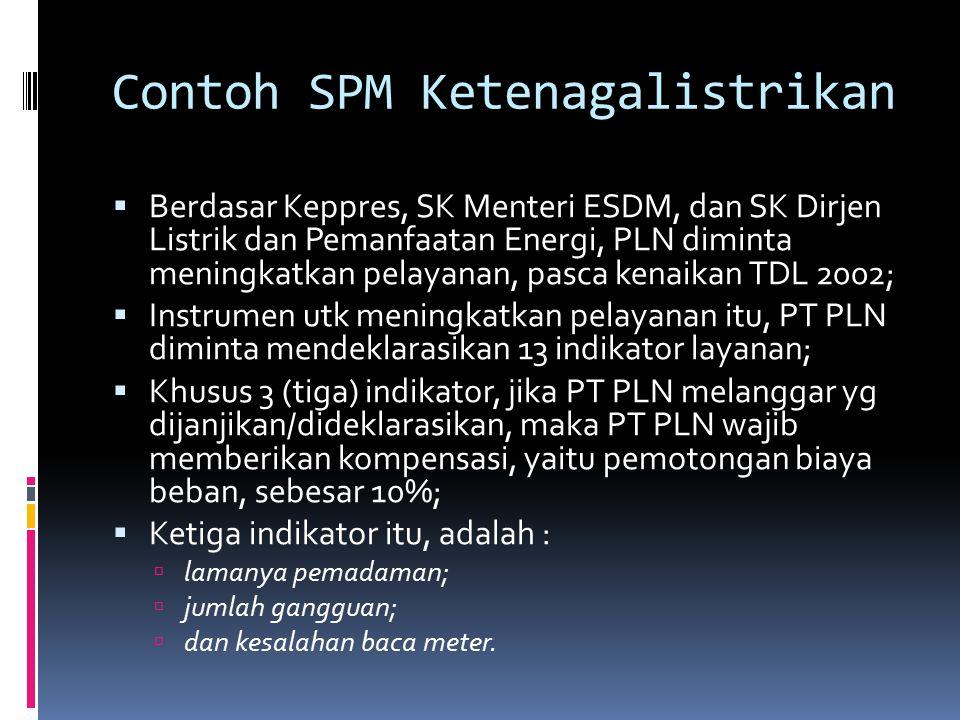 Contoh SPM Ketenagalistrikan