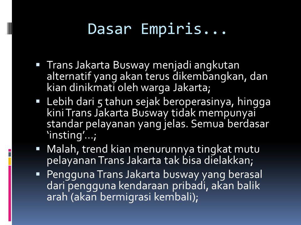 Dasar Empiris... Trans Jakarta Busway menjadi angkutan alternatif yang akan terus dikembangkan, dan kian dinikmati oleh warga Jakarta;