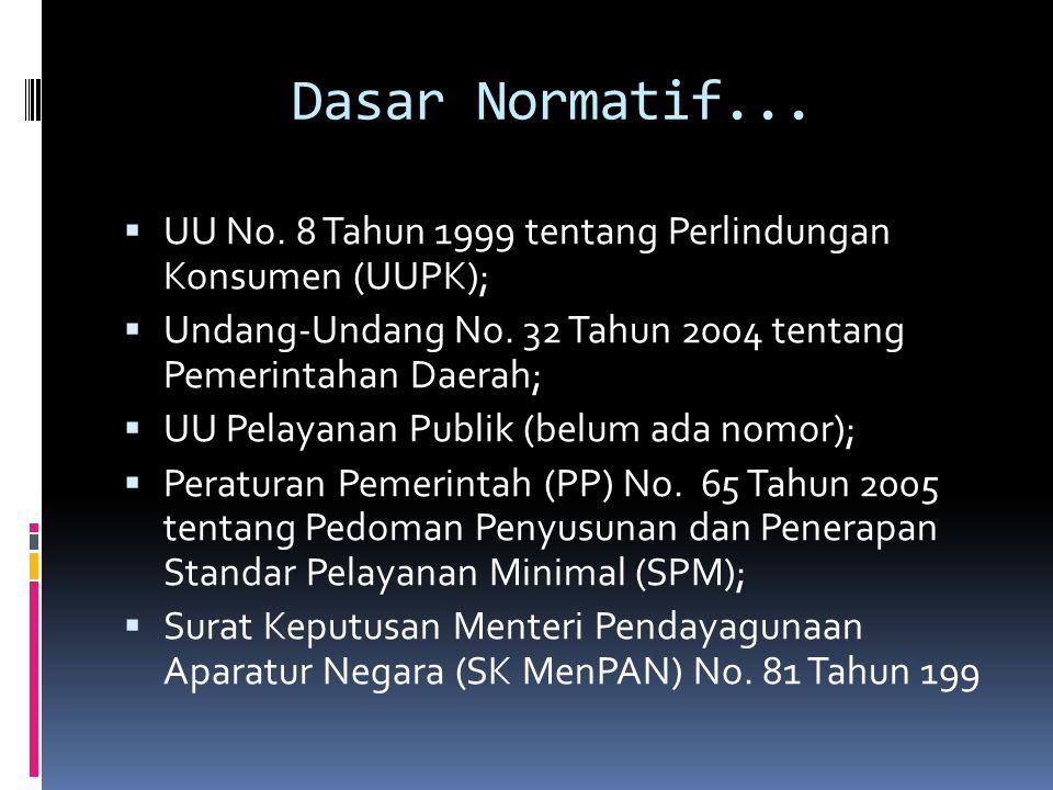 Dasar Normatif... UU No. 8 Tahun 1999 tentang Perlindungan Konsumen (UUPK); Undang-Undang No. 32 Tahun 2004 tentang Pemerintahan Daerah;