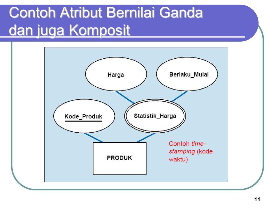 Contoh Atribut Bernilai Ganda dan juga Komposit