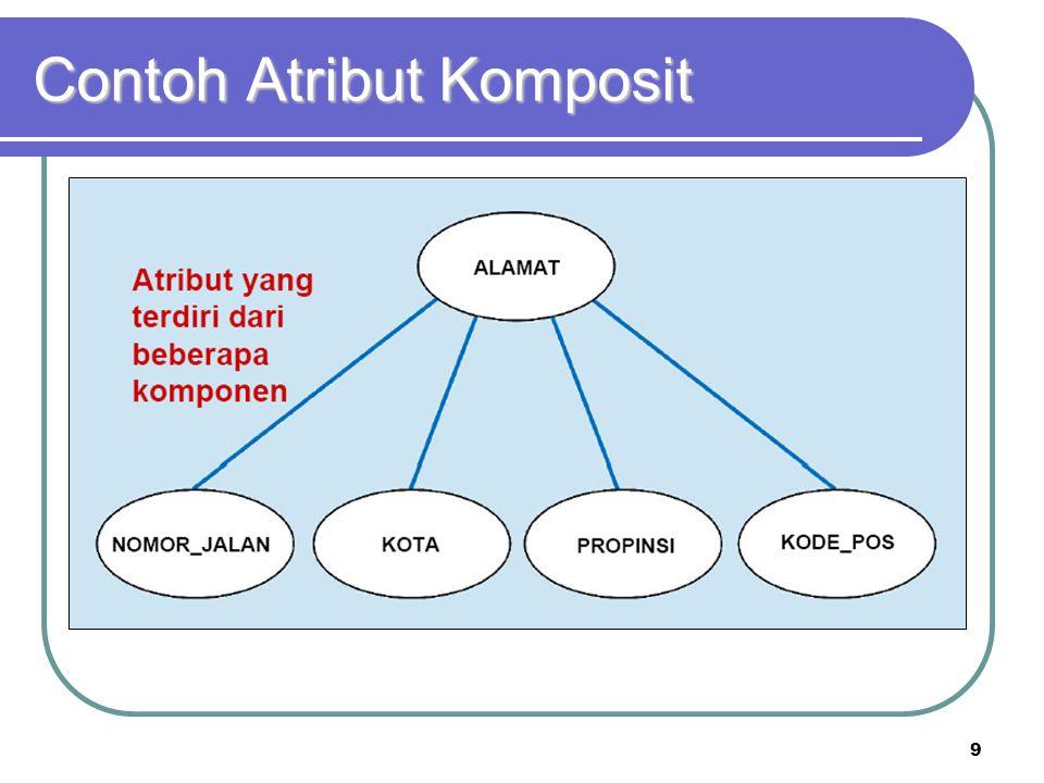 Contoh Atribut Komposit