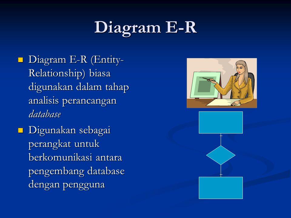 Diagram E-R Diagram E-R (Entity-Relationship) biasa digunakan dalam tahap analisis perancangan database.