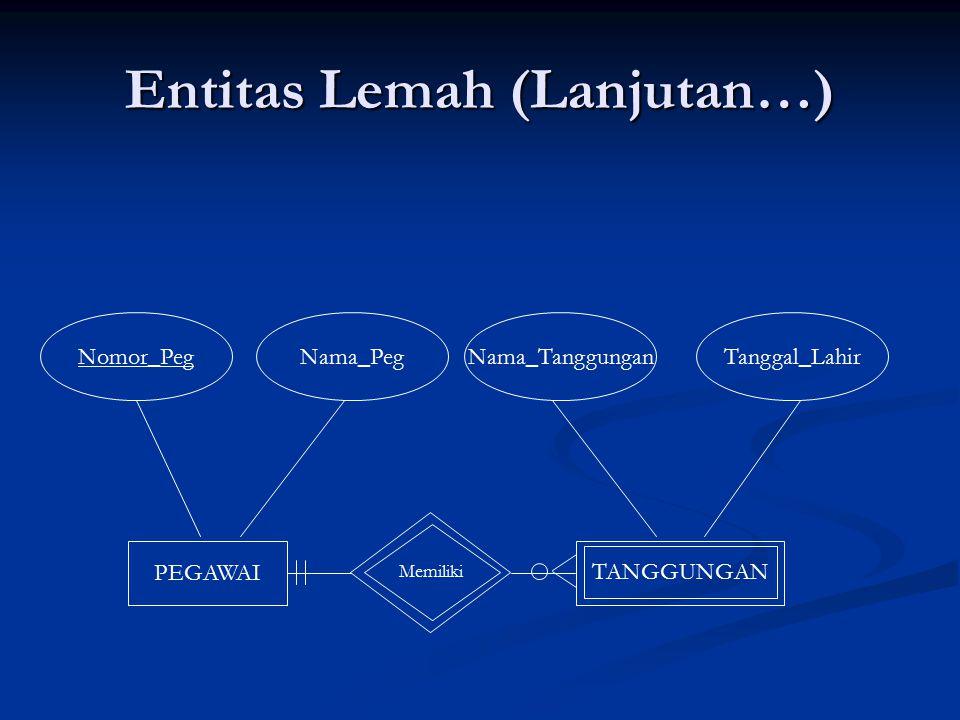 Entitas Lemah (Lanjutan…)